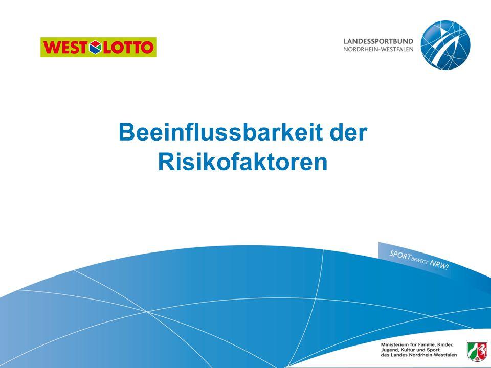 Beeinflussbarkeit der Risikofaktoren