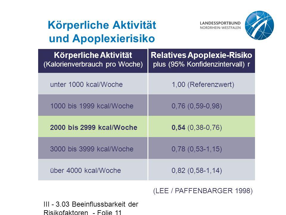 Körperliche Aktivität und Apoplexierisiko