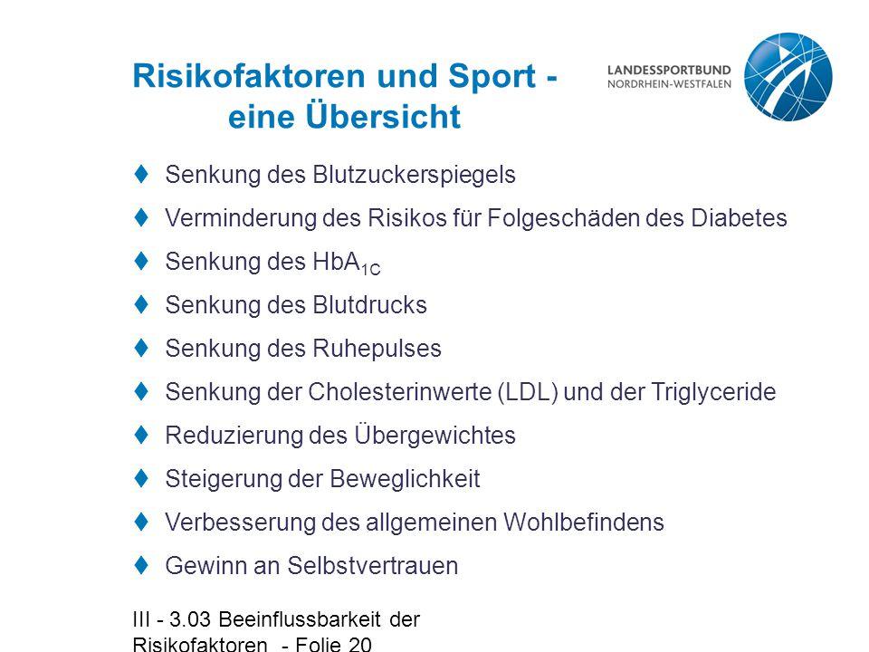 Risikofaktoren und Sport - eine Übersicht