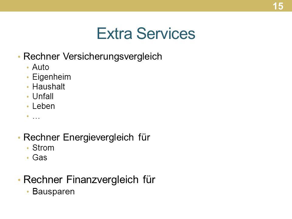 Extra Services Rechner Finanzvergleich für 15