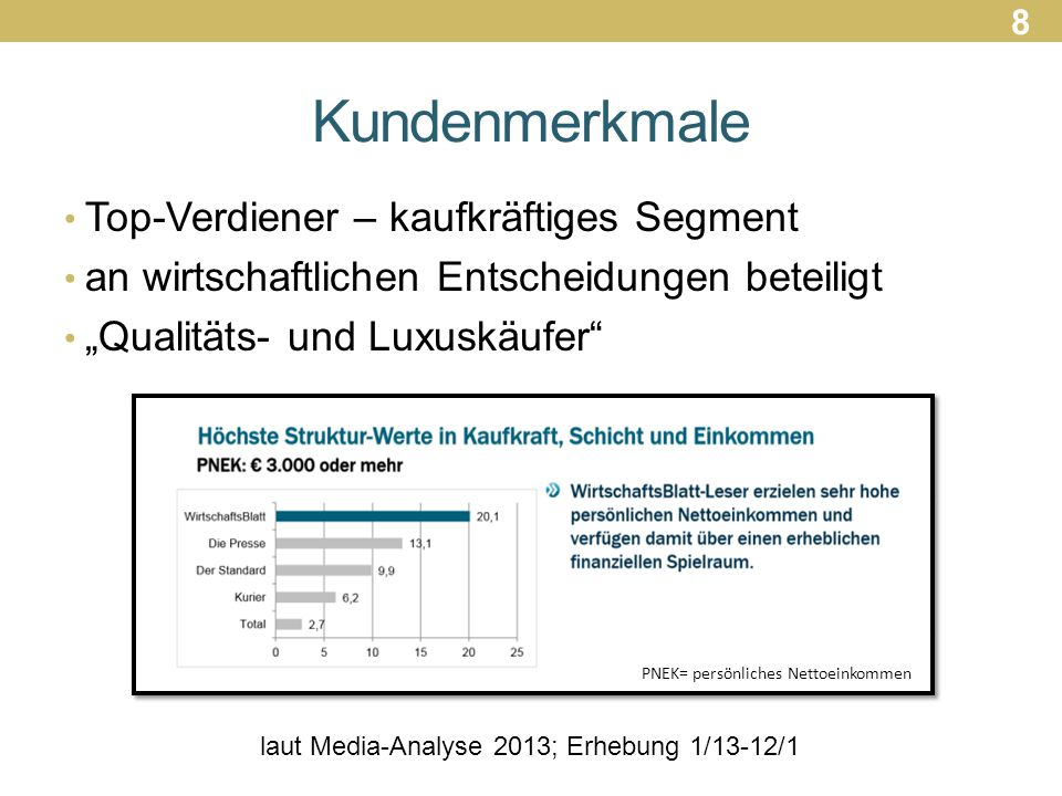 laut Media-Analyse 2013; Erhebung 1/13-12/1