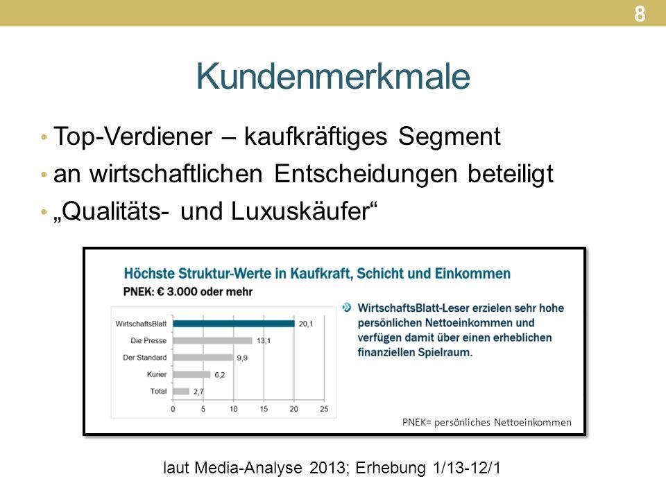 laut Media-Analyse 2013; Erhebung 1/13-12/1