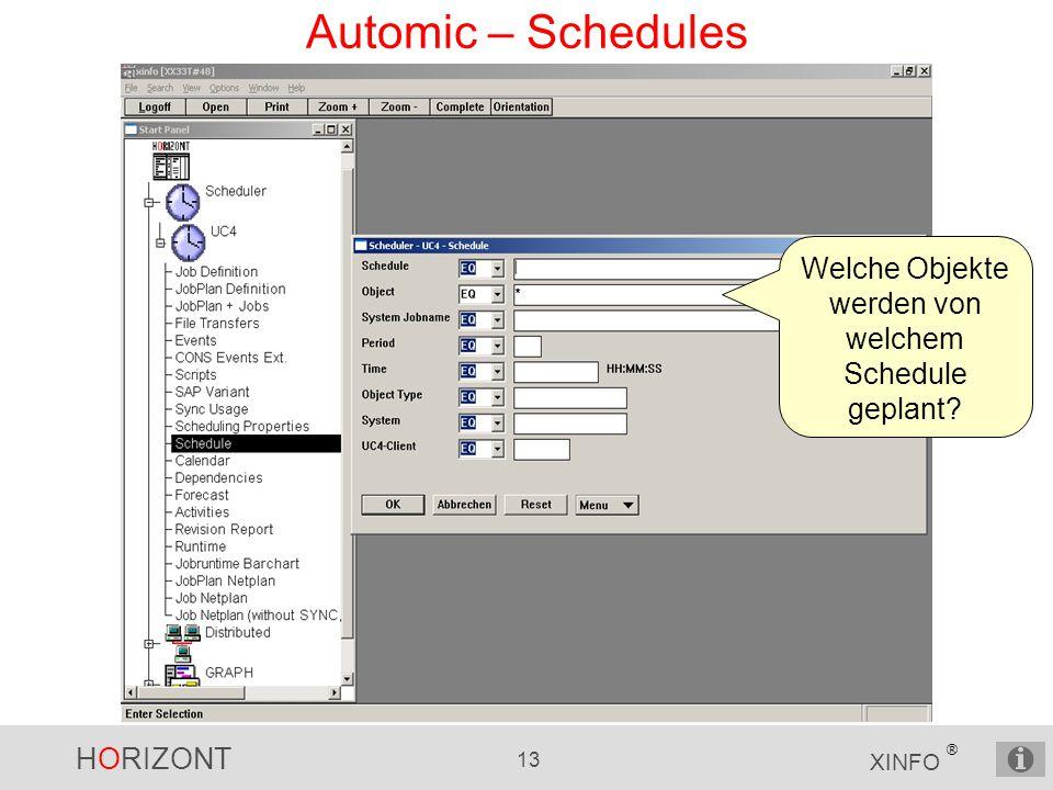 Welche Objekte werden von welchem Schedule geplant