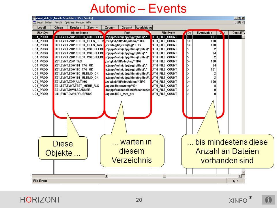 Automic – Events ... warten in diesem Verzeichnis