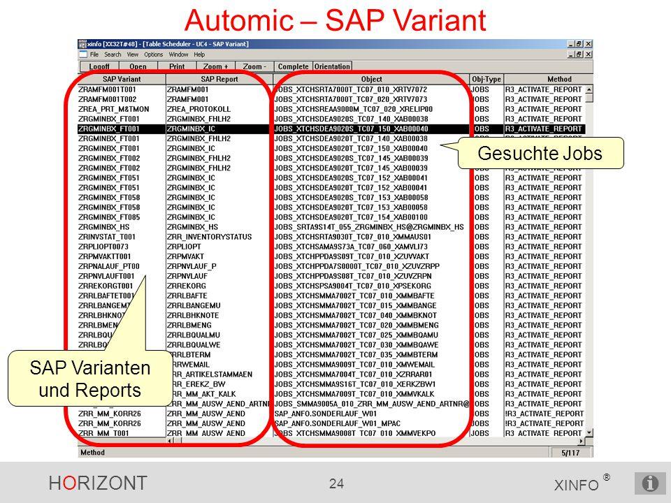 SAP Varianten und Reports
