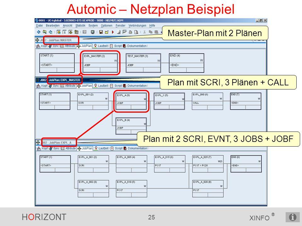 Automic – Netzplan Beispiel