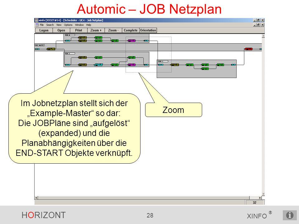 """Im Jobnetzplan stellt sich der """"Example-Master so dar:"""