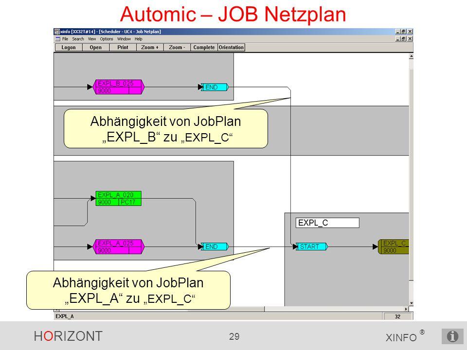 """Automic – JOB Netzplan Abhängigkeit von JobPlan """"EXPL_B zu """"EXPL_C"""