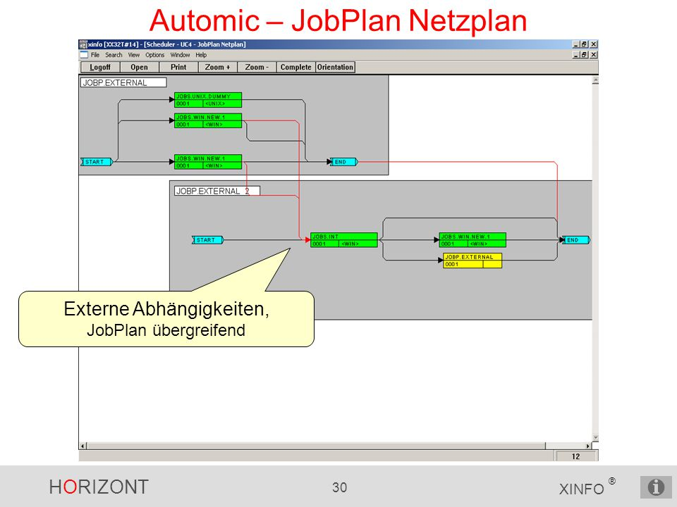 Automic – JobPlan Netzplan
