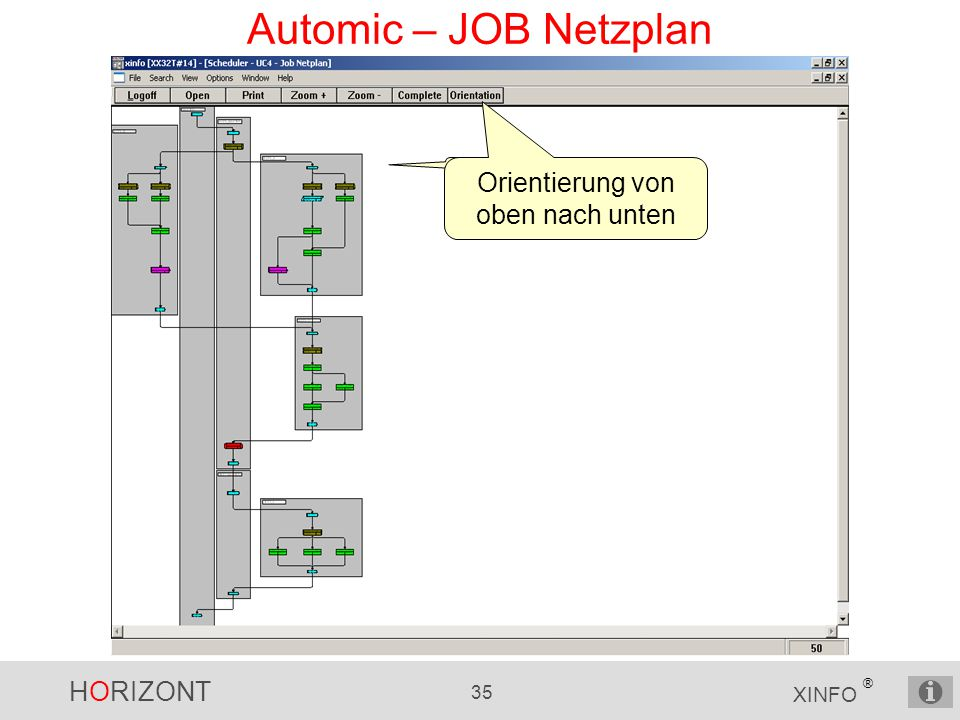 Automic – JOB Netzplan Orientierung von oben nach unten