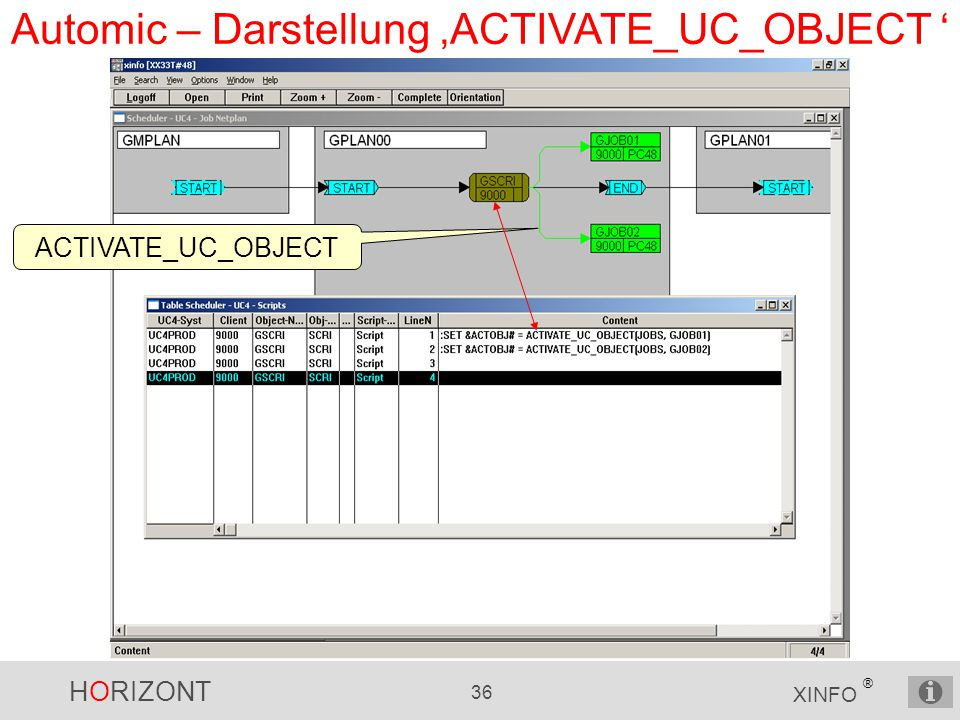 Automic – Darstellung 'ACTIVATE_UC_OBJECT '