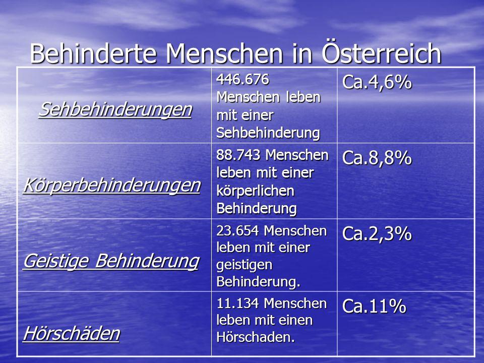 Behinderte Menschen in Österreich