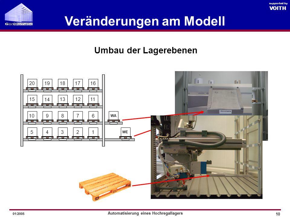 Veränderungen am Modell