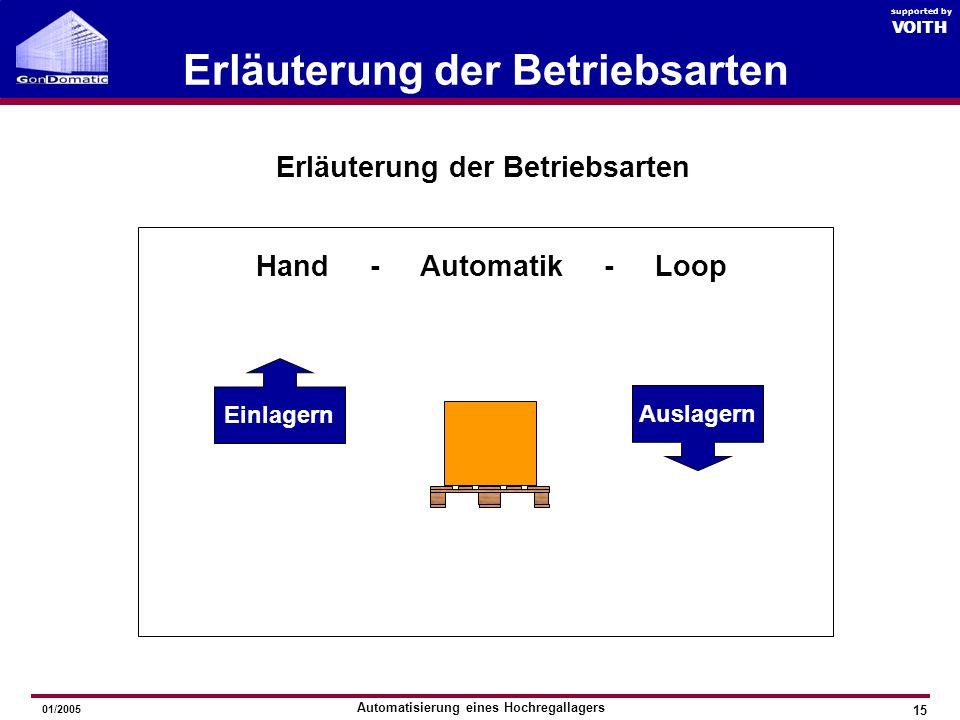 Erläuterung der Betriebsarten
