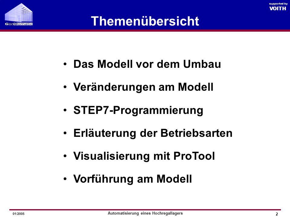 Themenübersicht Das Modell vor dem Umbau Veränderungen am Modell