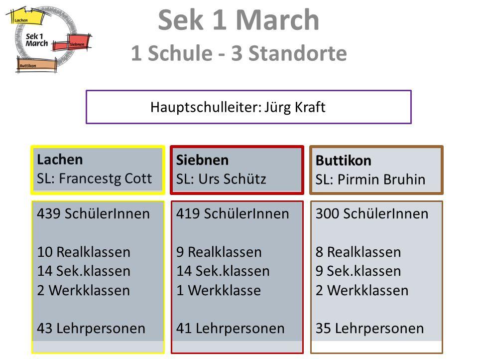 Sek 1 March 1 Schule - 3 Standorte