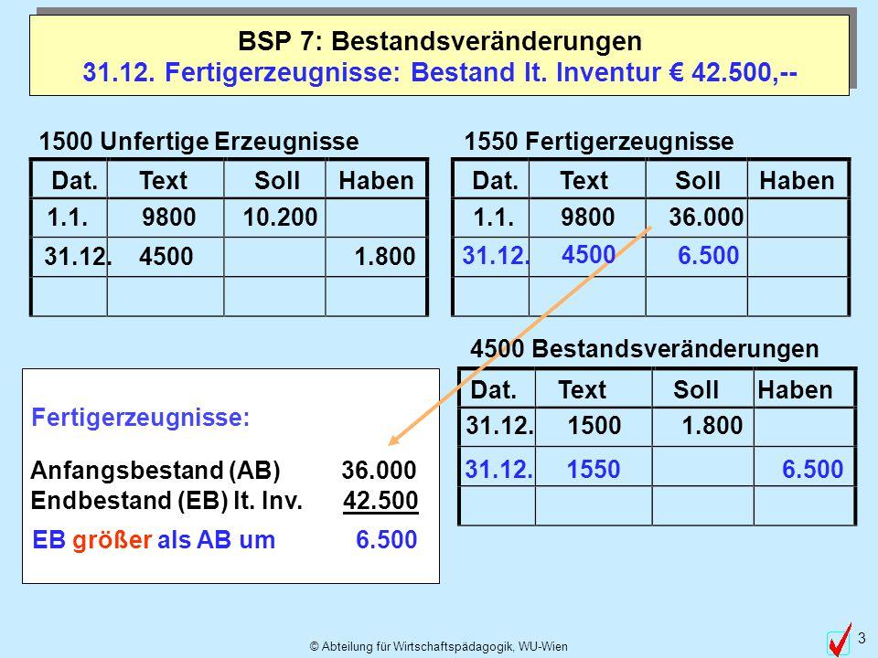 31.12. Fertigerzeugnisse: Bestand lt. Inventur € 42.500,--