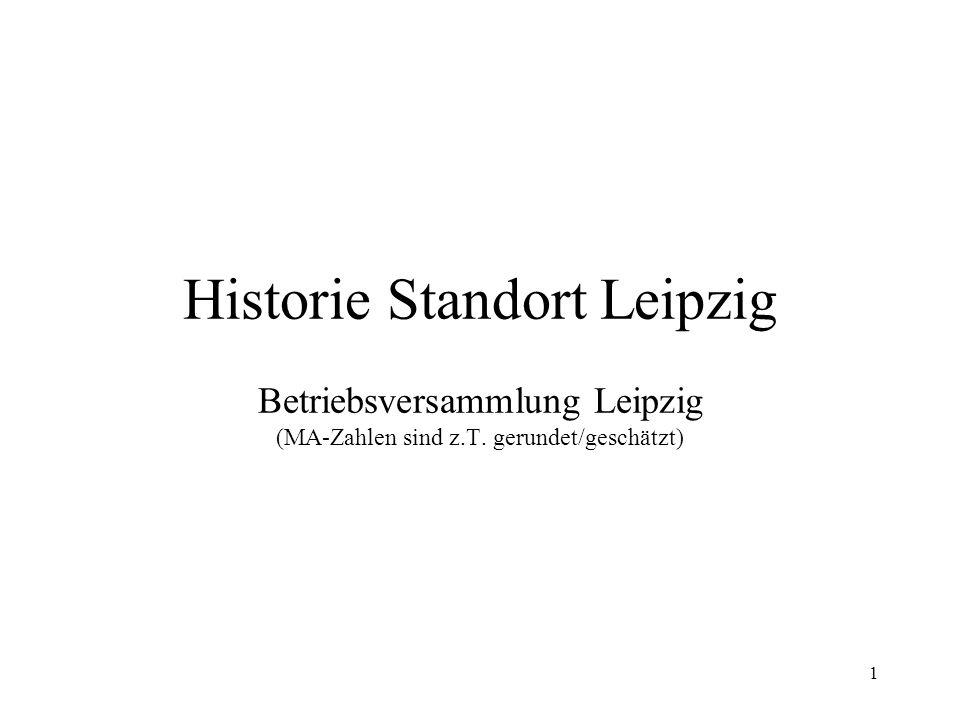 Historie Standort Leipzig Betriebsversammlung Leipzig (MA-Zahlen sind z.T. gerundet/geschätzt)