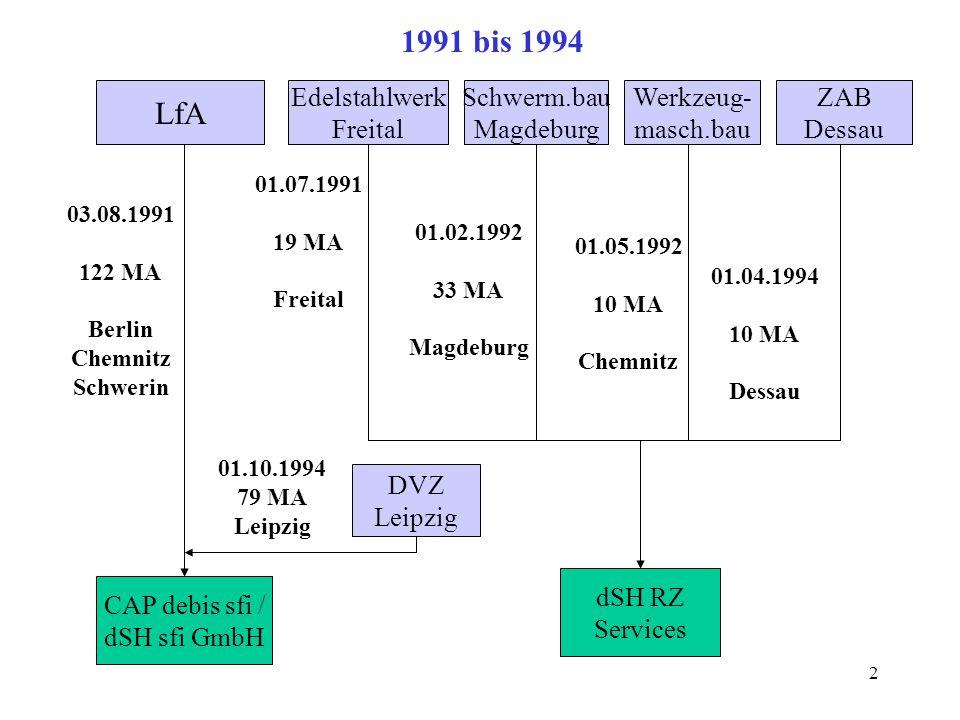 1991 bis 1994 LfA Edelstahlwerk Freital Schwerm.bau Magdeburg