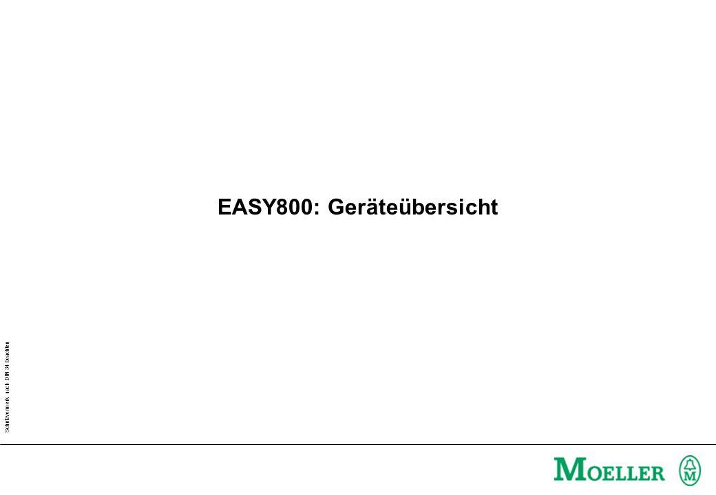 EASY800: Geräteübersicht