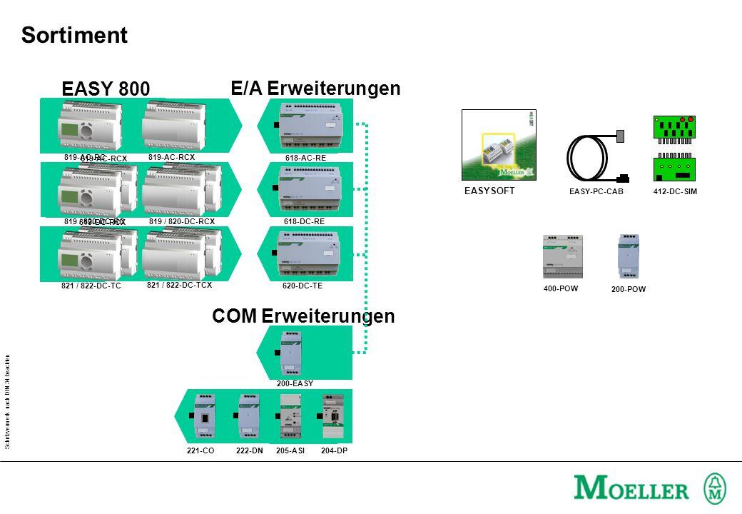 Sortiment EASY 800 E/A Erweiterungen COM Erweiterungen EASYSOFT
