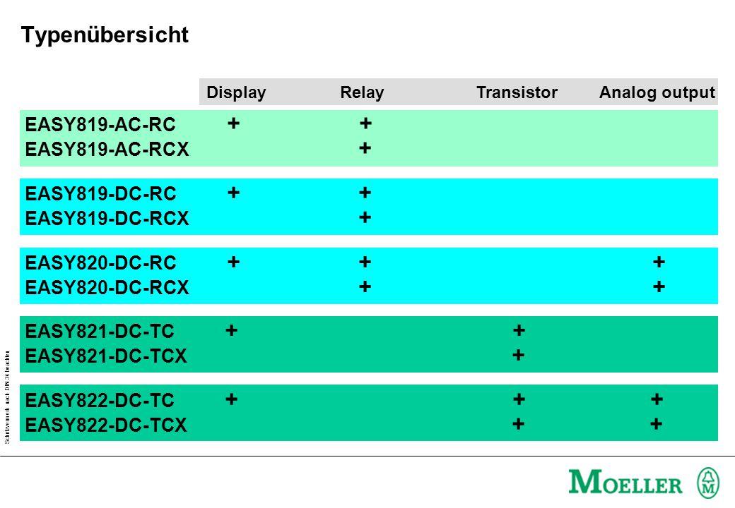 Typenübersicht EASY819-AC-RC + + EASY819-AC-RCX + EASY819-DC-RC + +