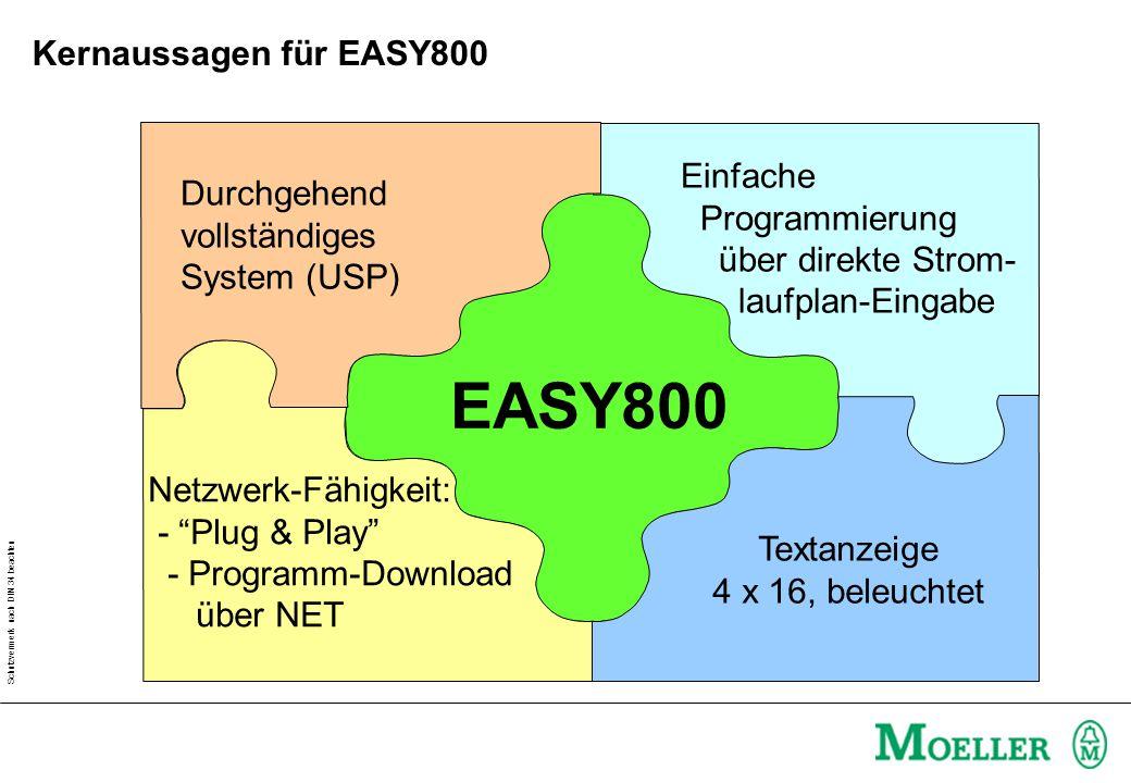 EASY800 Kernaussagen für EASY800 Einfache Durchgehend Programmierung