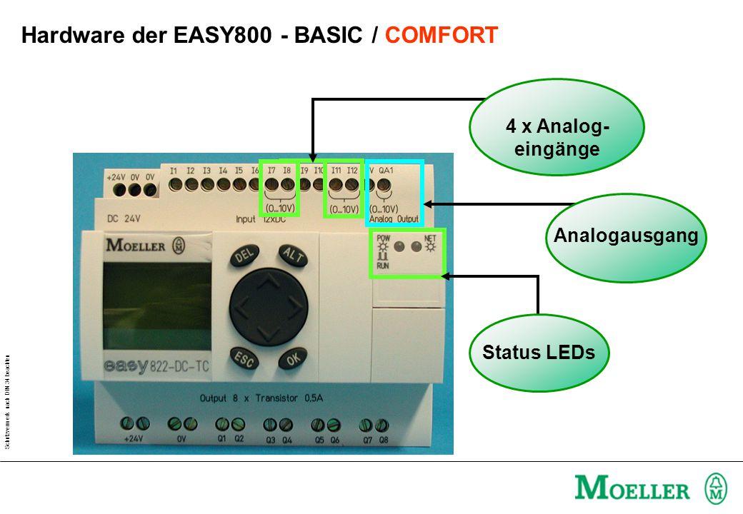 Hardware der EASY800 - BASIC / COMFORT