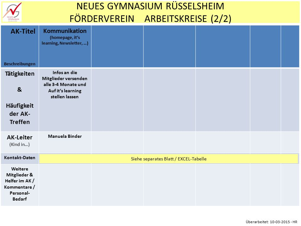 NEUES GYMNASIUM RÜSSELSHEIM FÖRDERVEREIN ARBEITSKREISE (2/2)