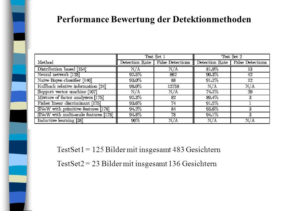 Performance Bewertung der Detektionmethoden