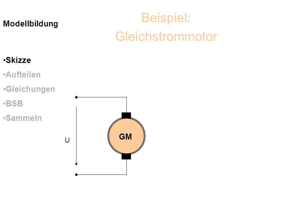 Beispiel: Gleichstrommotor