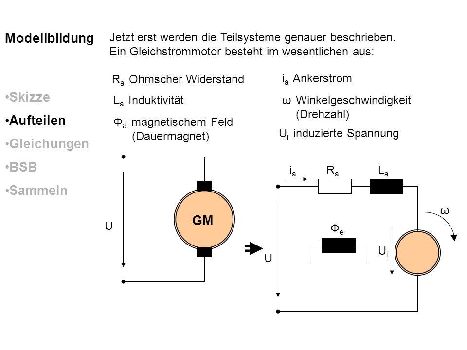 Modellbildung Skizze Aufteilen Gleichungen BSB Sammeln GM