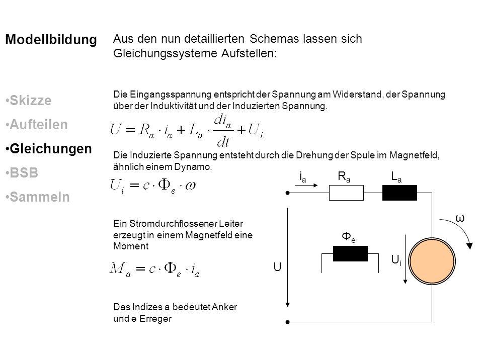 Modellbildung Skizze Aufteilen Gleichungen BSB Sammeln