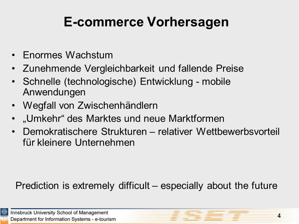 E-commerce Vorhersagen