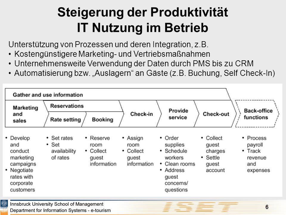 Steigerung der Produktivität IT Nutzung im Betrieb