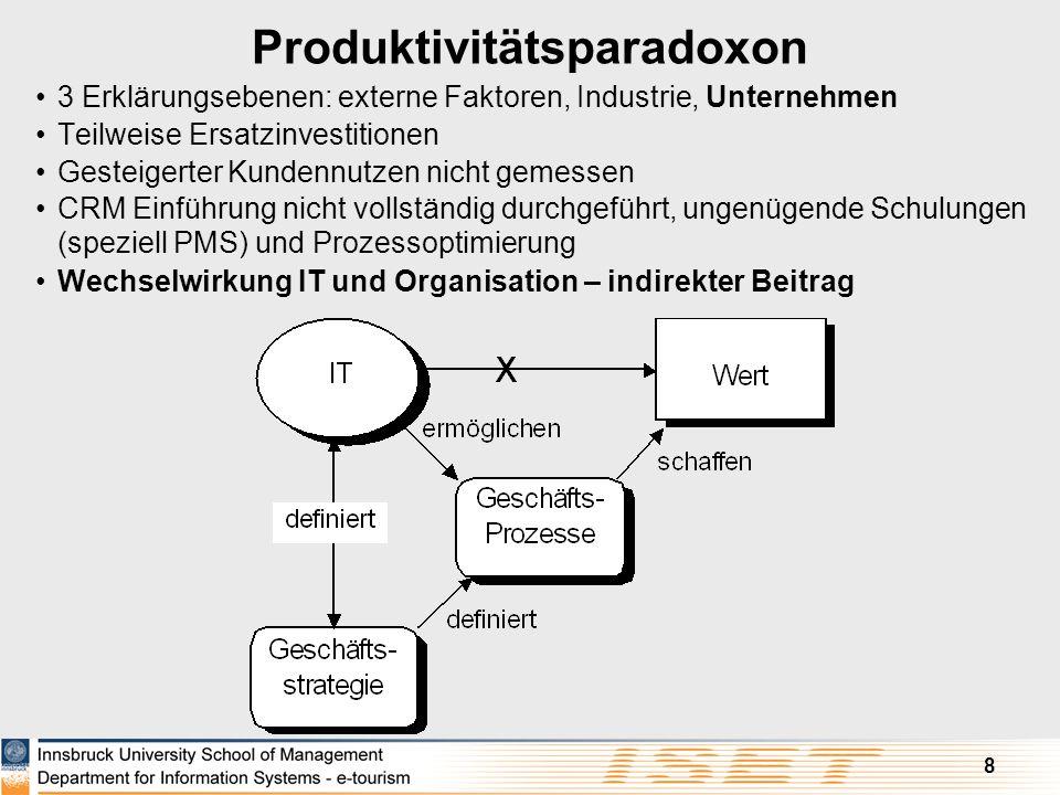 Produktivitätsparadoxon