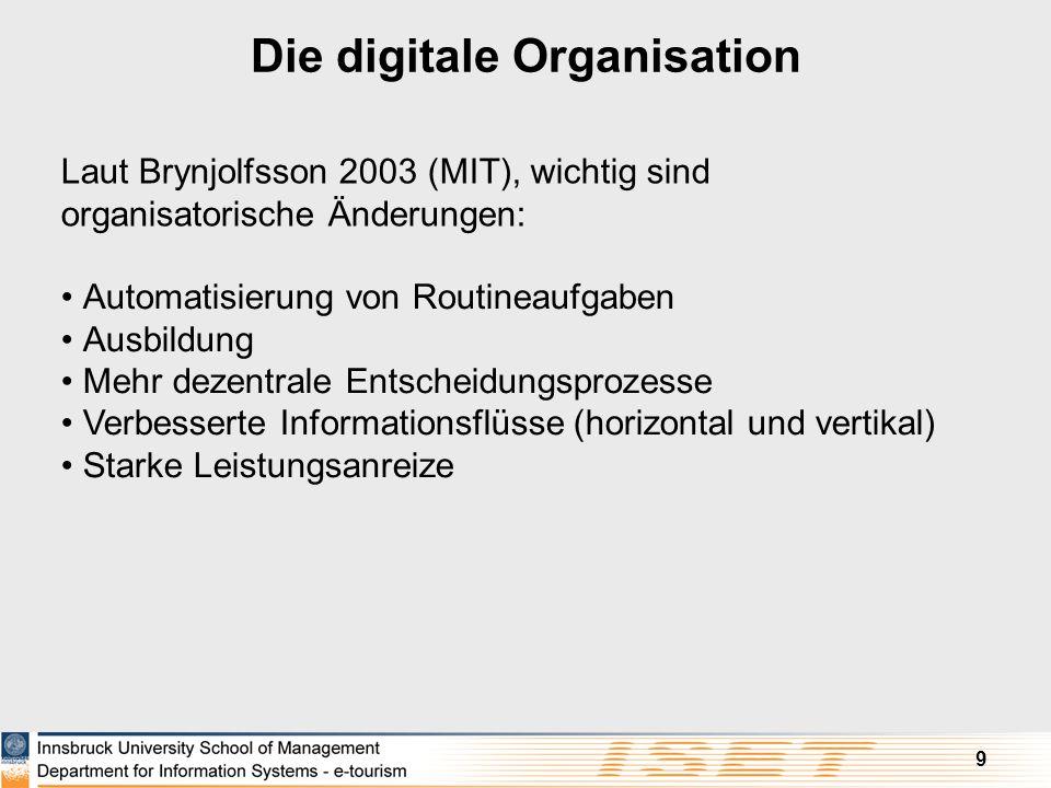 Die digitale Organisation