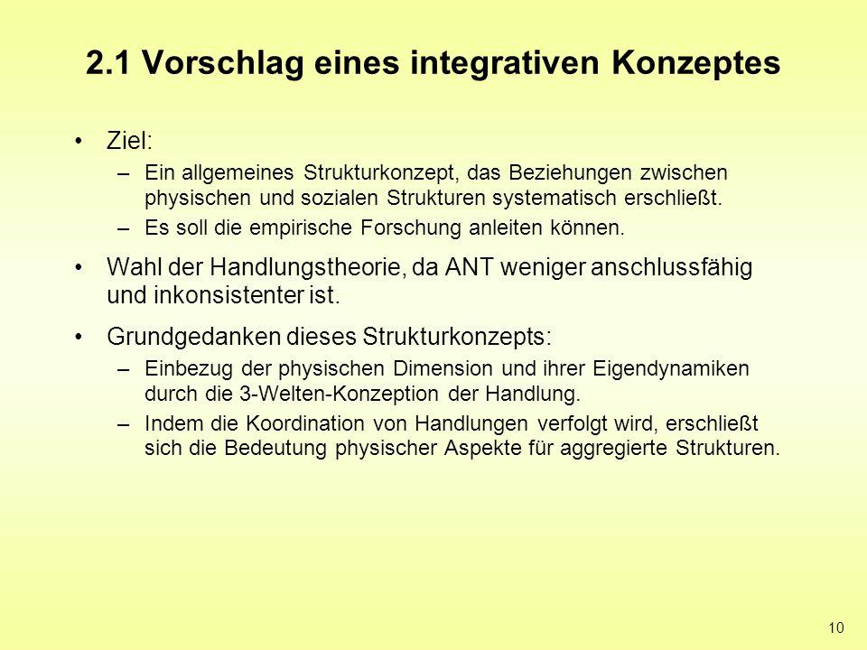 2.1 Vorschlag eines integrativen Konzeptes