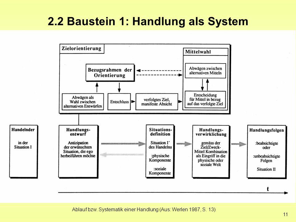 2.2 Baustein 1: Handlung als System