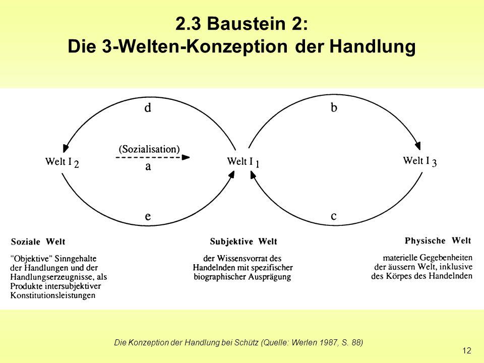 2.3 Baustein 2: Die 3-Welten-Konzeption der Handlung