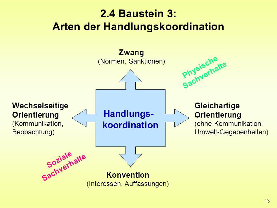 2.4 Baustein 3: Arten der Handlungskoordination