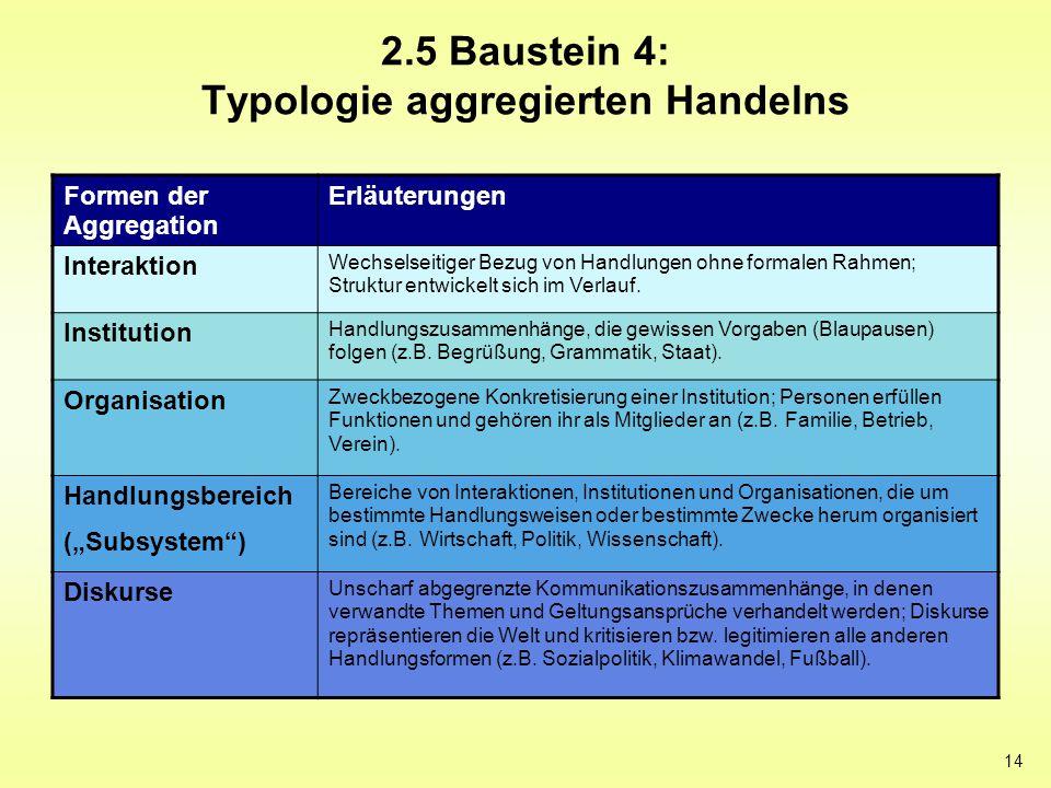2.5 Baustein 4: Typologie aggregierten Handelns