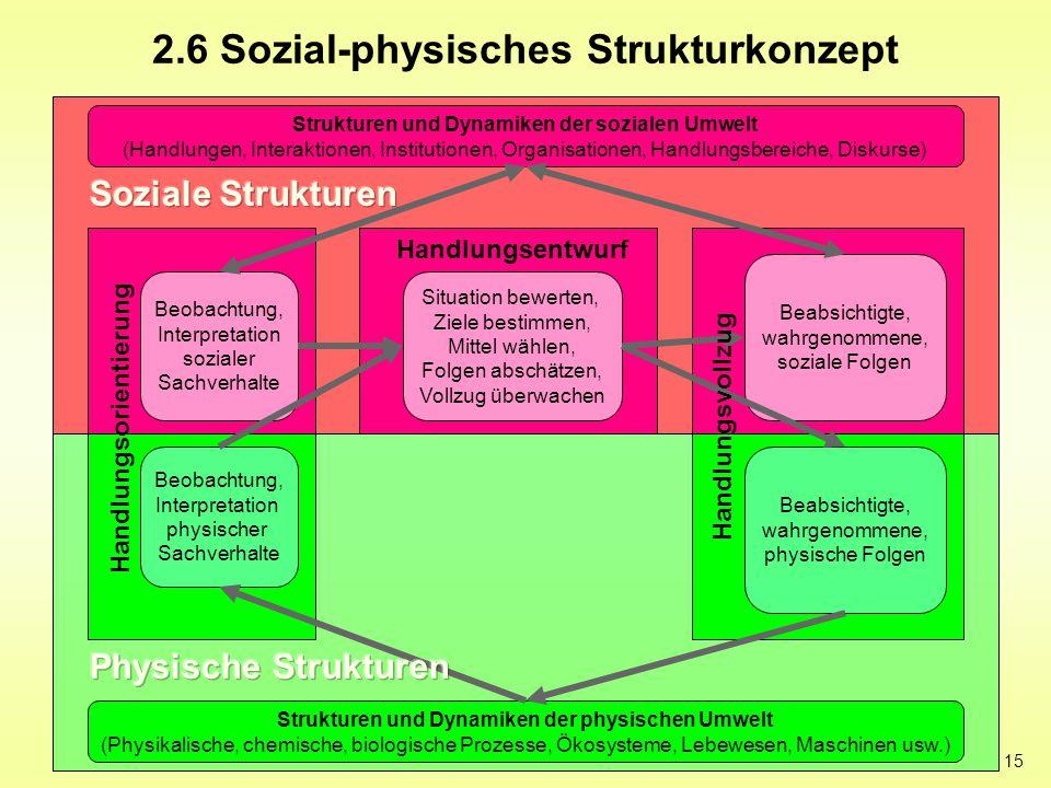2.6 Sozial-physisches Strukturkonzept