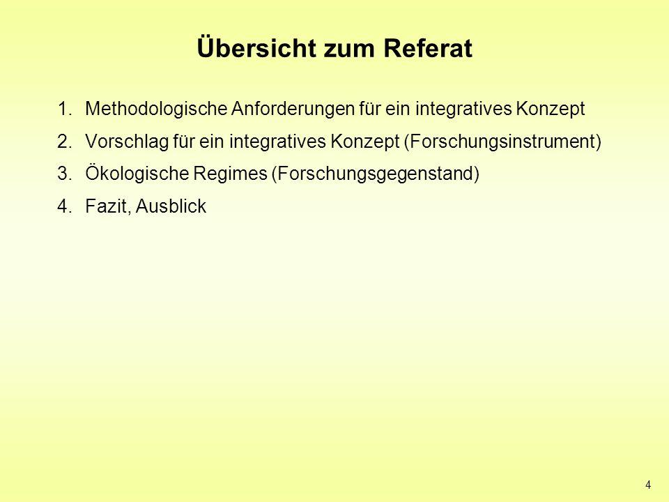Übersicht zum Referat Methodologische Anforderungen für ein integratives Konzept. Vorschlag für ein integratives Konzept (Forschungsinstrument)
