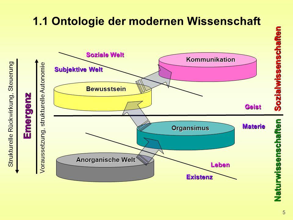 1.1 Ontologie der modernen Wissenschaft