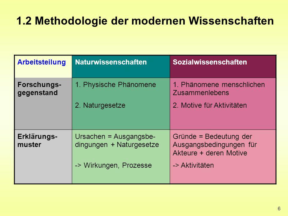 1.2 Methodologie der modernen Wissenschaften