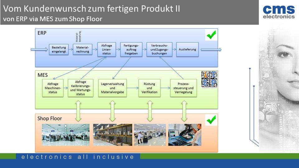 Vom Kundenwunsch zum fertigen Produkt II von ERP via MES zum Shop Floor
