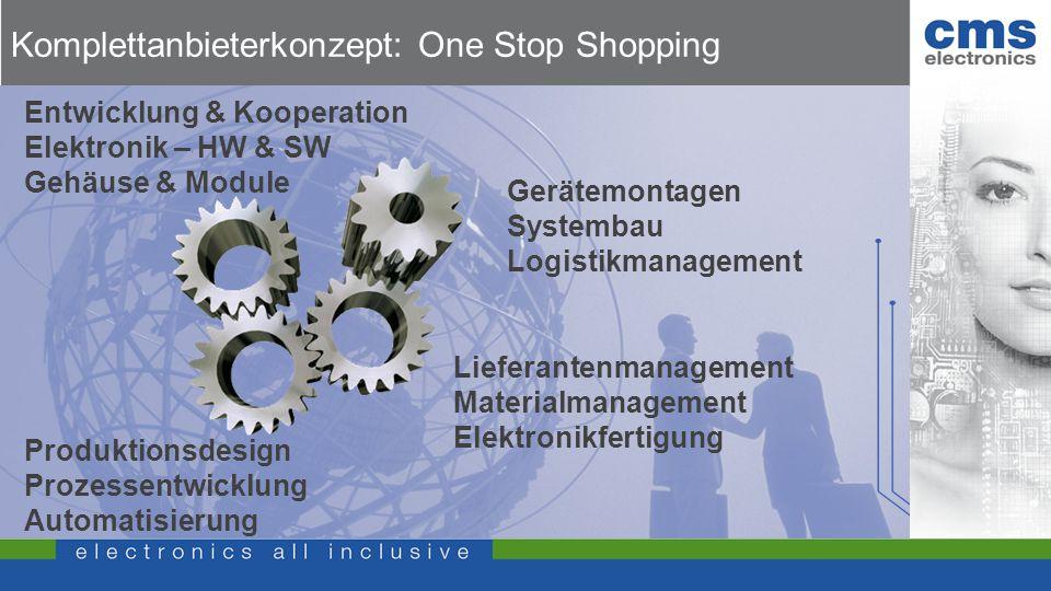Komplettanbieterkonzept: One Stop Shopping