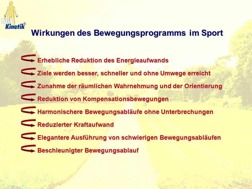 Wirkungen des Bewegungsprogramms im Sport