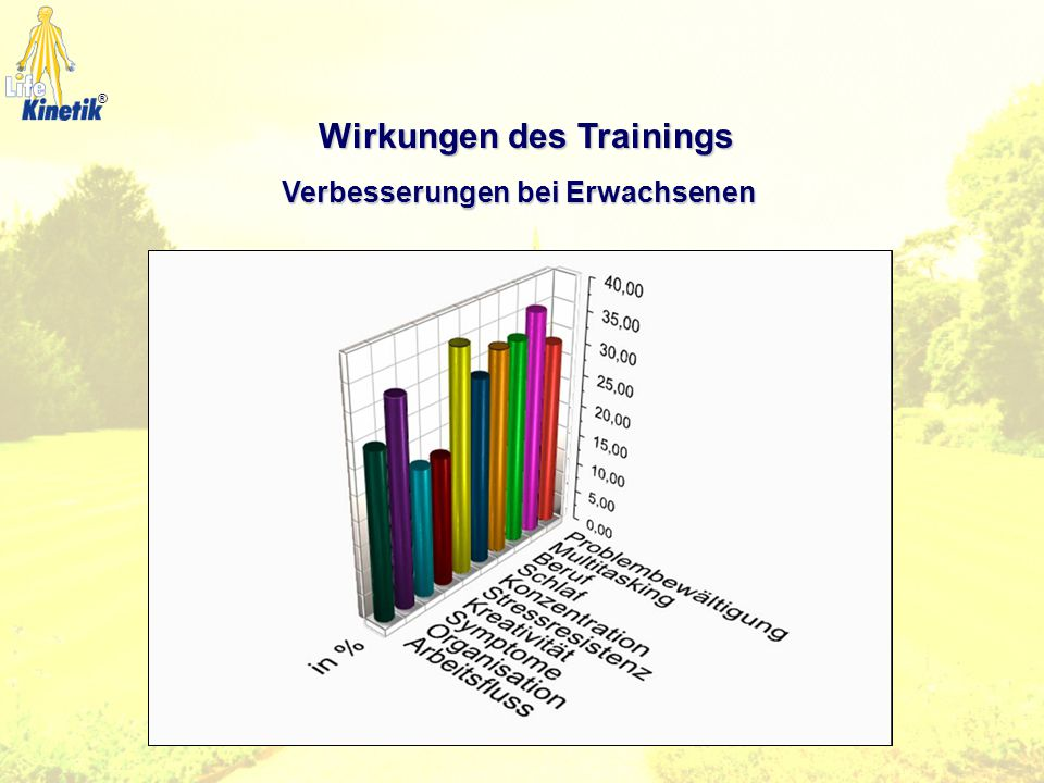 Wirkungen des Trainings Verbesserungen bei Erwachsenen